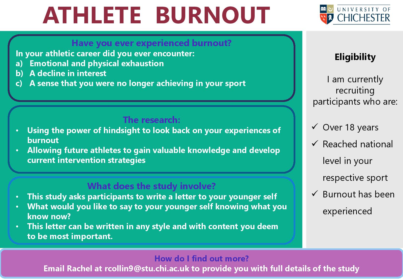 AthleteBurnout_Poster (1) (1).jpg